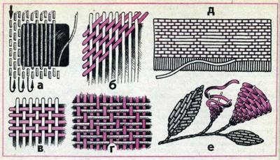 Начальные швы и их варианты