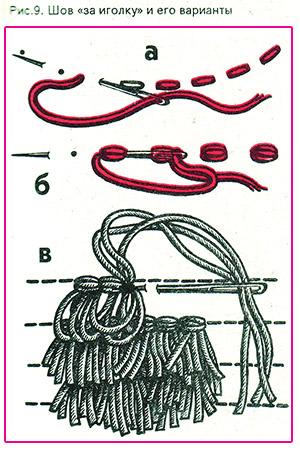 Стежками «за иголку» вышивают