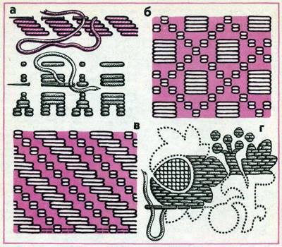 Счетная вышивка и её виды