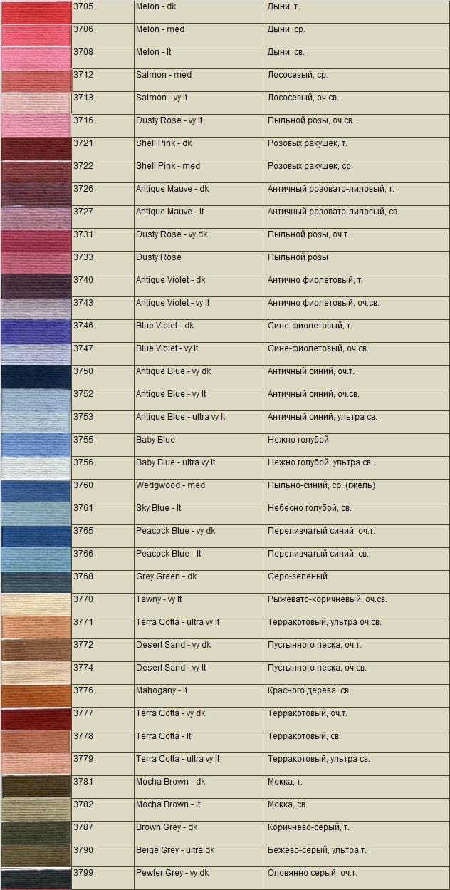 Нитки гамма таблица цветов по порядку с названием