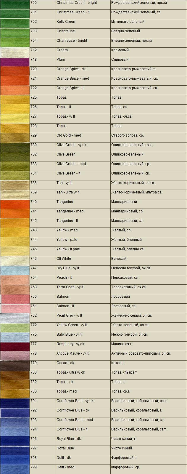 Карта цветов DMC