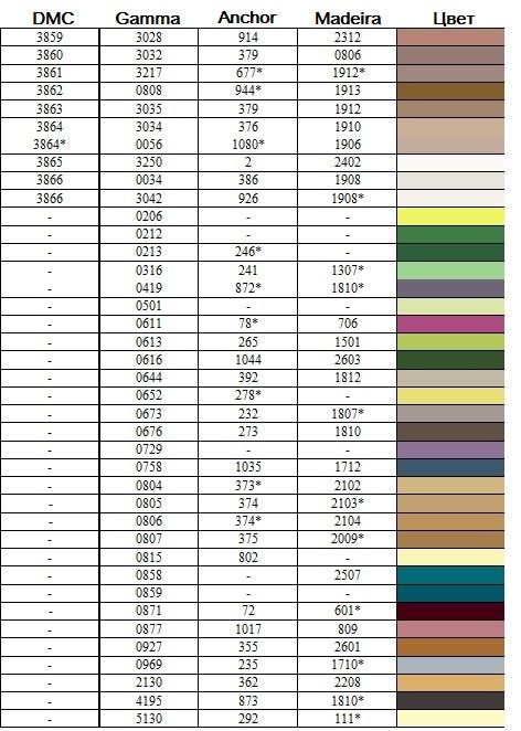 таблица перевода ниток
