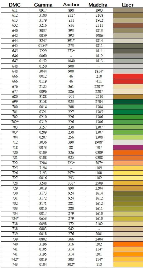 Таблица соответствия цветов