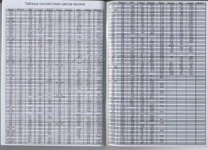 таблицы перевода ниток мулине