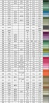 таблица перевода мулине dmc