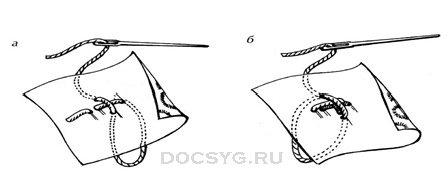 подготовка к вышивке. нанисение рисунка на ткань