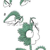 виды швов применяемые при вышивке гладью
