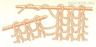 Основные виды петель спицами