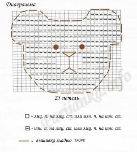 Кофточка для малышей, вязанная спицами1