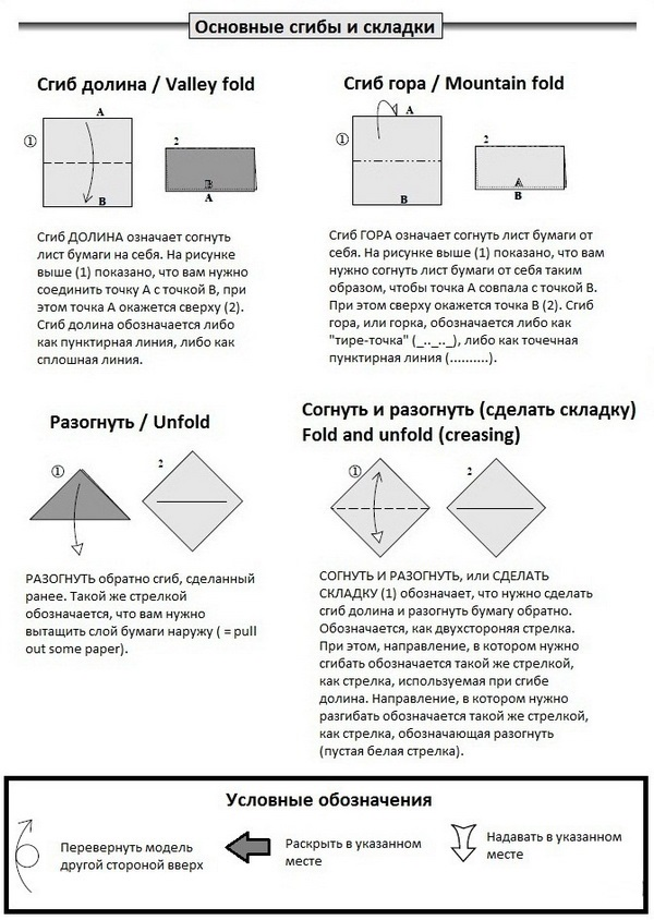 tipy-linij-sgibov-origami6