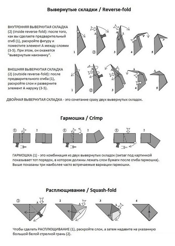tipy-linij-sgibov-origami7