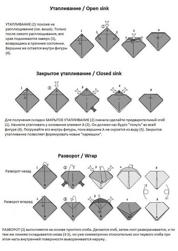 tipy-linij-sgibov-origami8