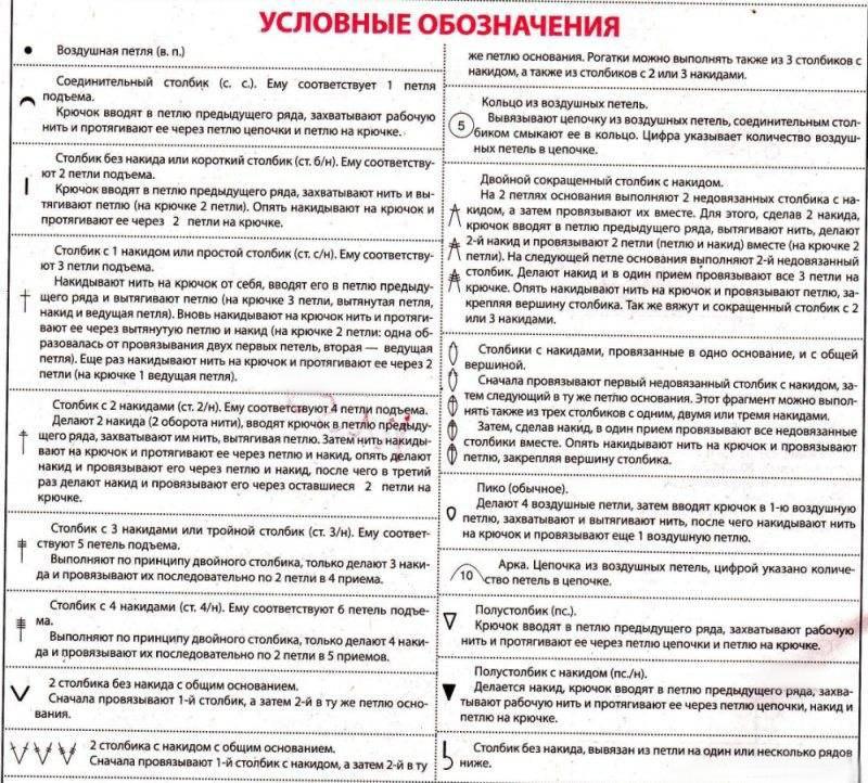 uslovnye-oboznacheniya-vyazaniya-kryuchkom-2