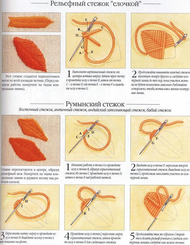 vyshivka-gladyu-dlya-nachinayushhih-14