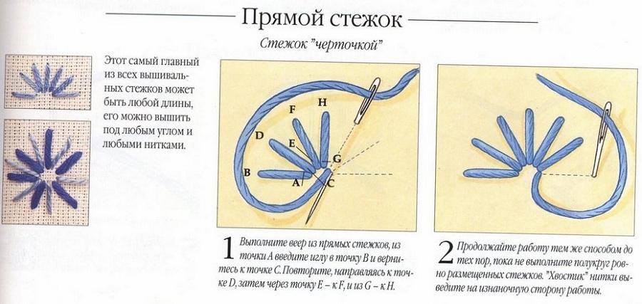 vyshivka-gladyu-dlya-nachinayushhih-31