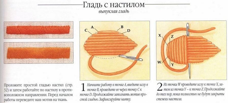 vyshivka-gladyu-dlya-nachinayushhih-39