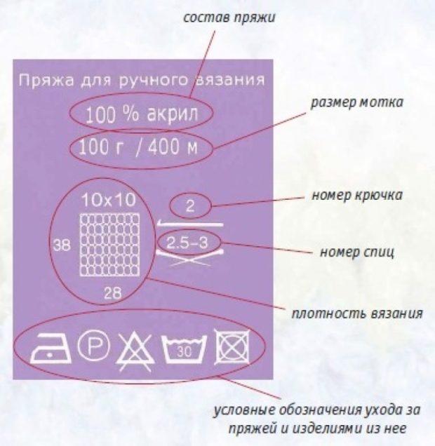 rasshifrovka-jetiketki-motka-768x788-e1532204238426