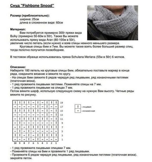 kak-svyazt-snud-dlya-myjciny-640x680